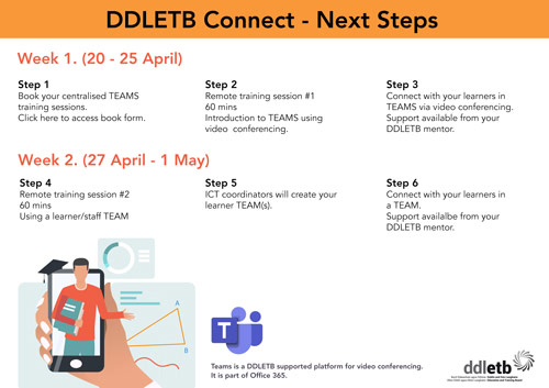 Video-Conference---Timeline-Next-Steps-thumbnail
